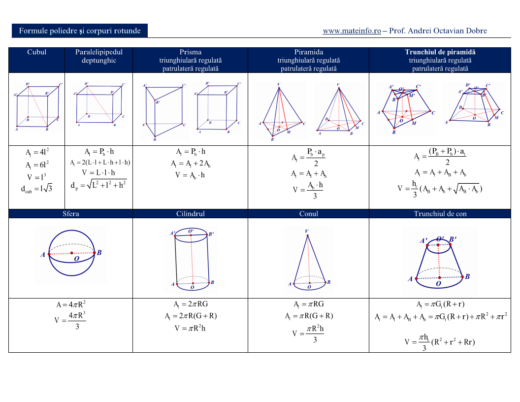 formule poliedre  u0219i corpuri rotunde  pe o pagin u0103